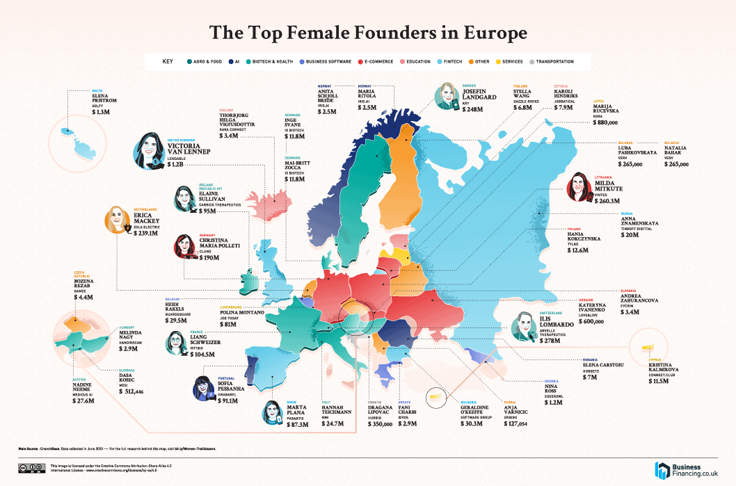 Top Female Founders in Europe - Female Founder In Every Country - World Map