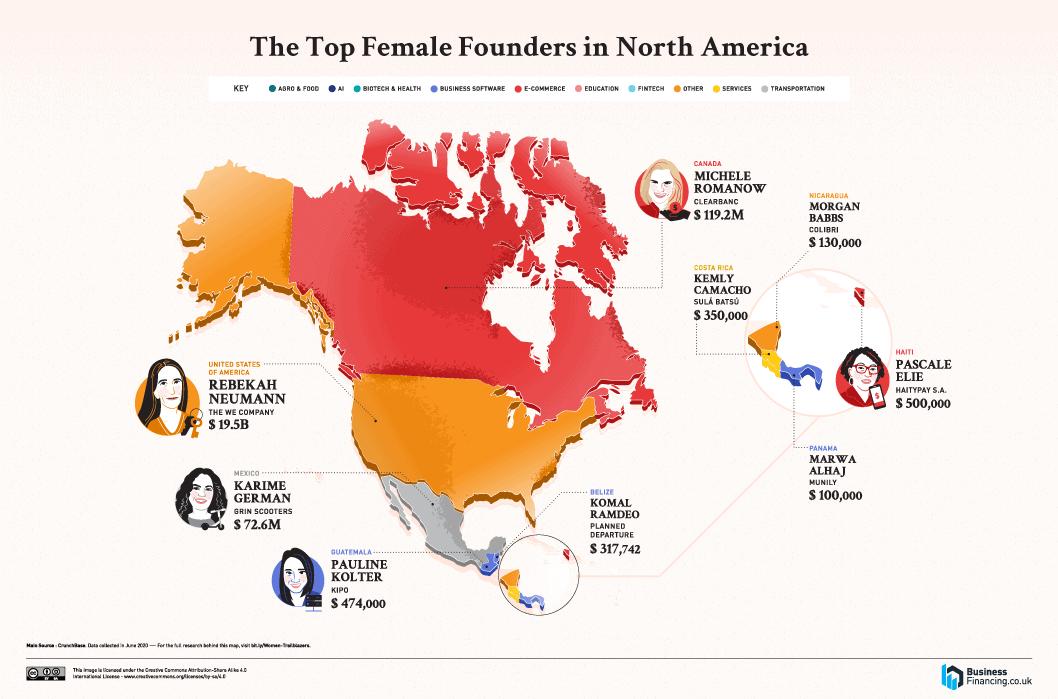 Top Female Founders in North America