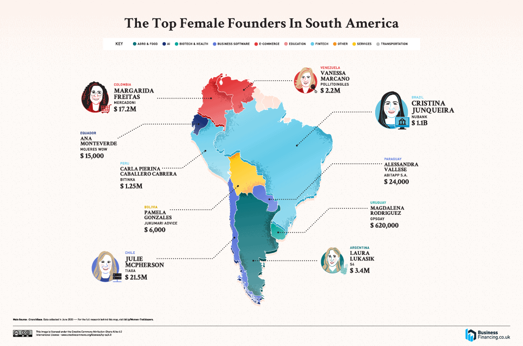 Top Female Founders in South America - Female Founder In Every Country - World Map