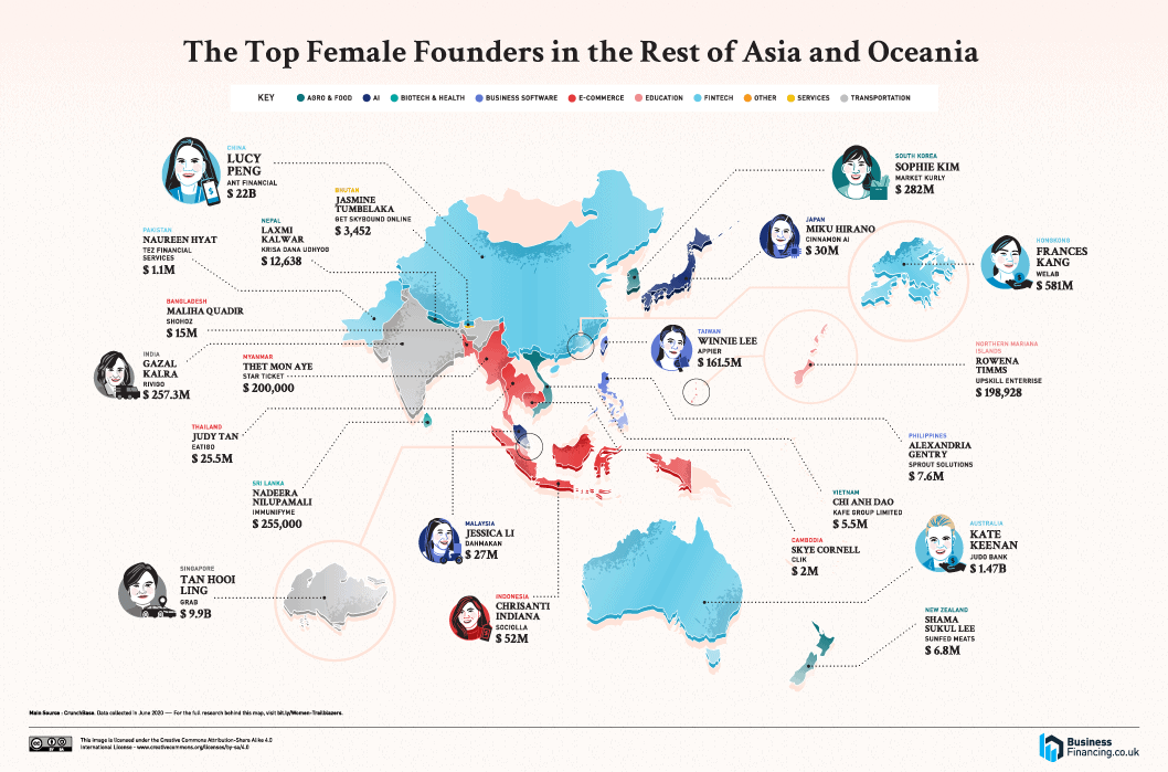 Top Female Founders in the Rest of Asia and Oceania - Female Founder In Every Country - World Map