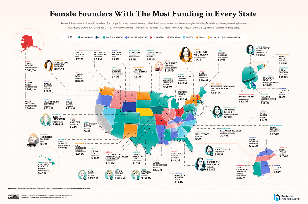 Female Founders with the most funding in every state, in USA. - Female Founder In Every Country - World Map
